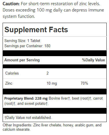 Chiropractic Brooklyn NY Zinc Liver Chelate Supplement Facts